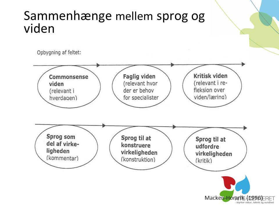 Sammenhænge mellem sprog og viden