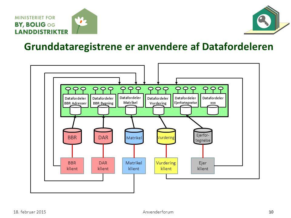 Grunddataregistrene er anvendere af Datafordeleren