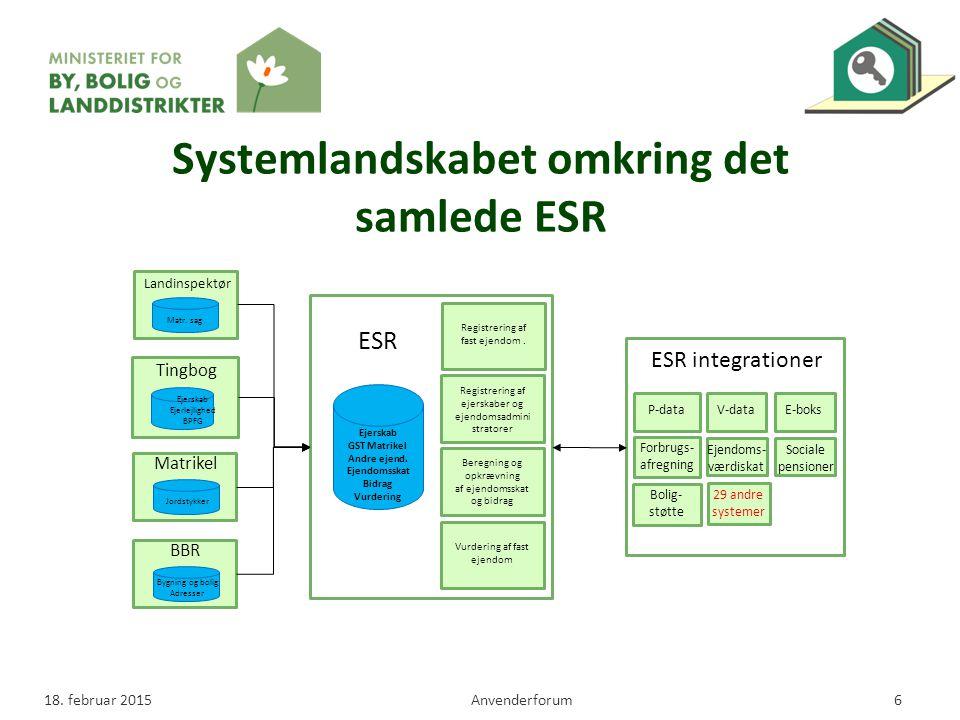 Systemlandskabet omkring det samlede ESR