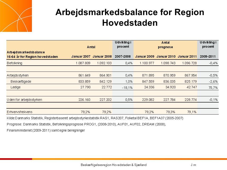 Arbejdsmarkedsbalance for Region Hovedstaden