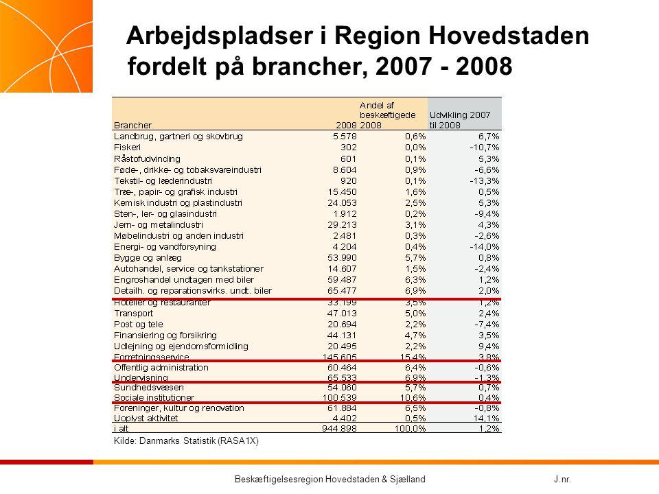 Arbejdspladser i Region Hovedstaden fordelt på brancher, 2007 - 2008