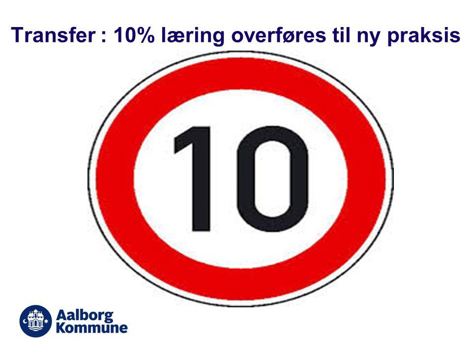 Transfer : 10% læring overføres til ny praksis