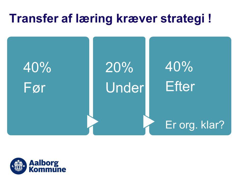 Transfer af læring kræver strategi !