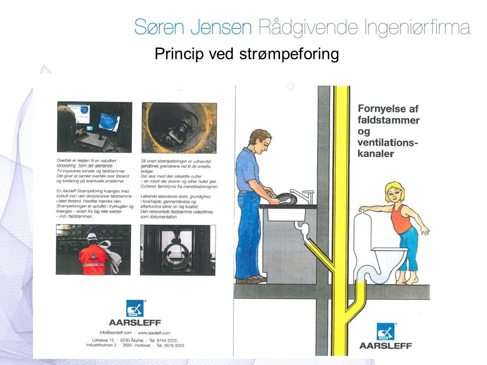 Princip ved strømpeforing
