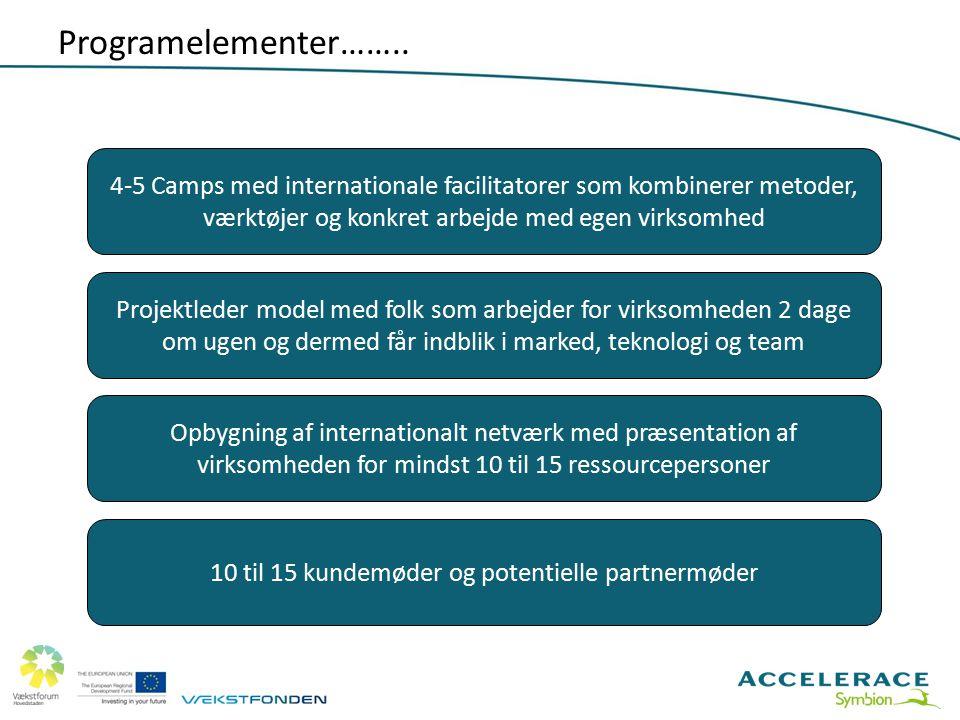 10 til 15 kundemøder og potentielle partnermøder