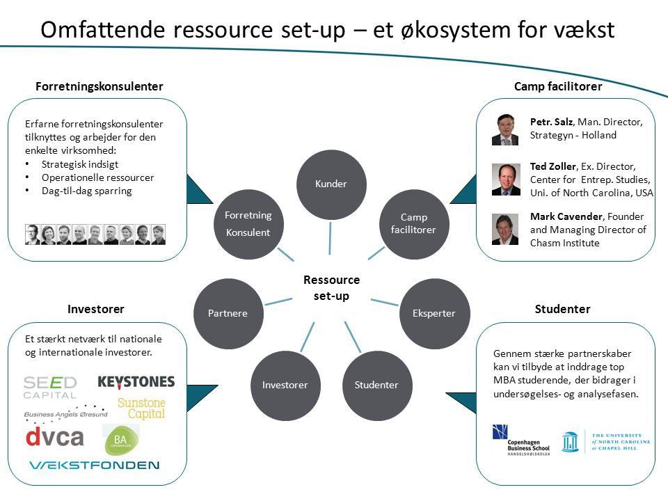 Omfattende ressource set-up – et økosystem for vækst