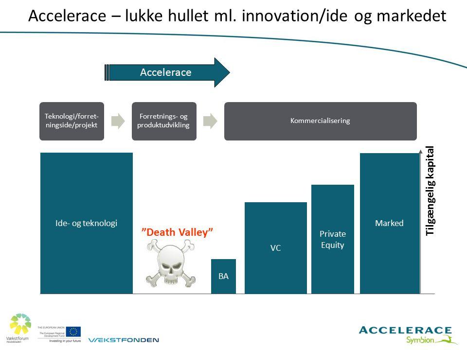 Accelerace – lukke hullet ml. innovation/ide og markedet