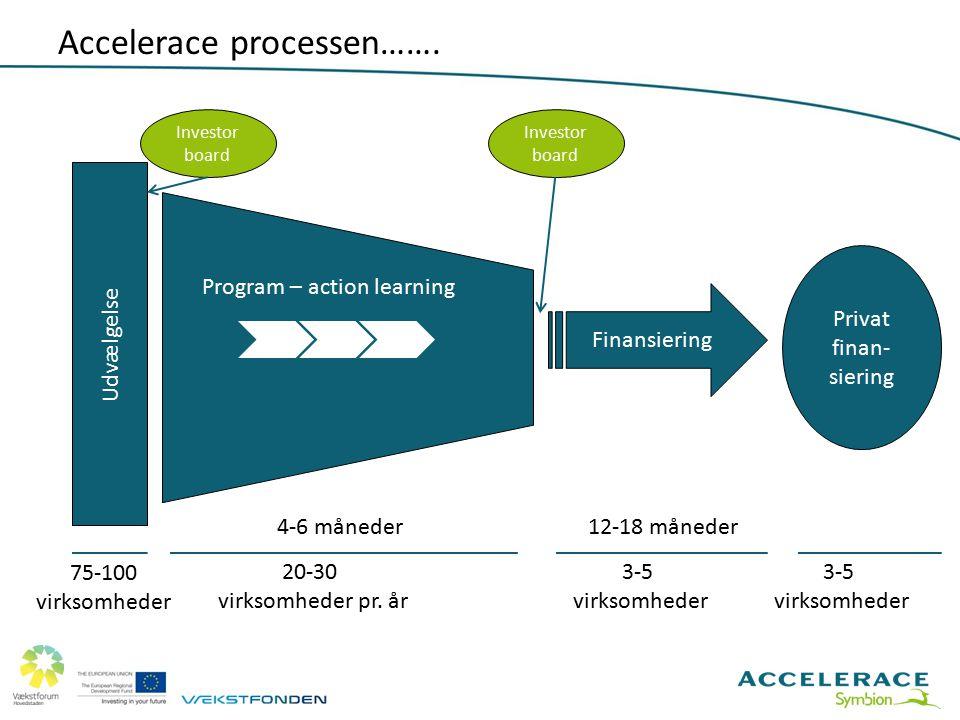 Accelerace processen…….