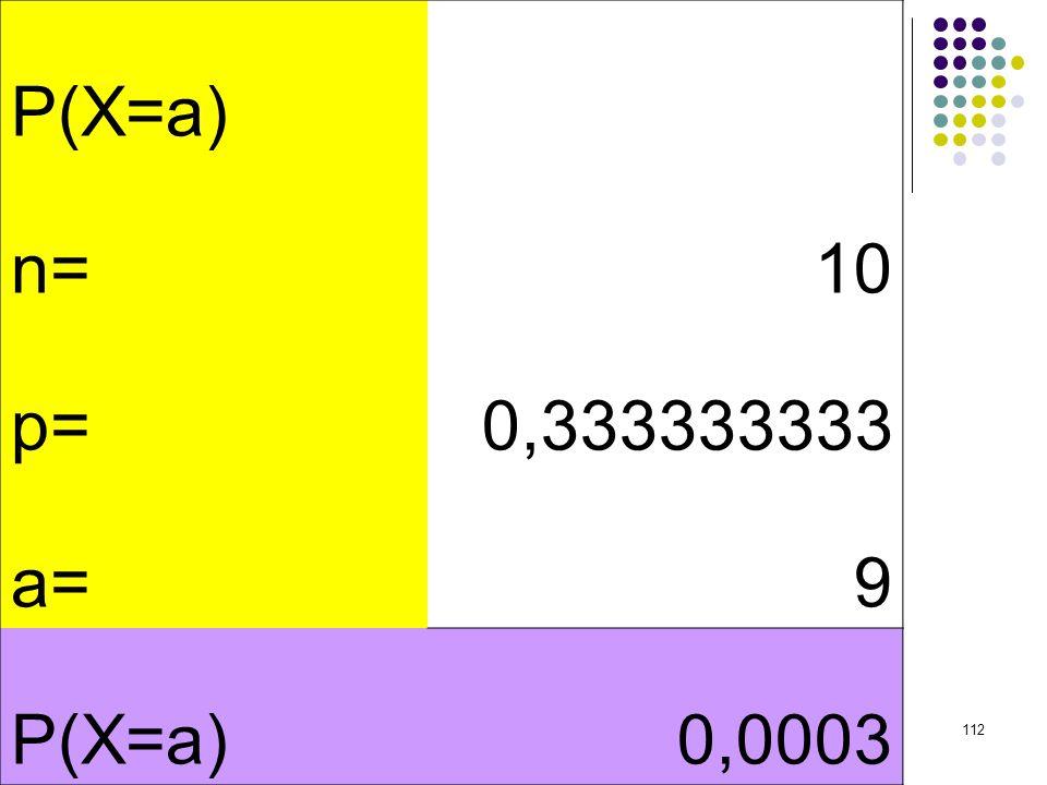 P(X=a) n= 10 p= 0,333333333 a= 9 0,0003