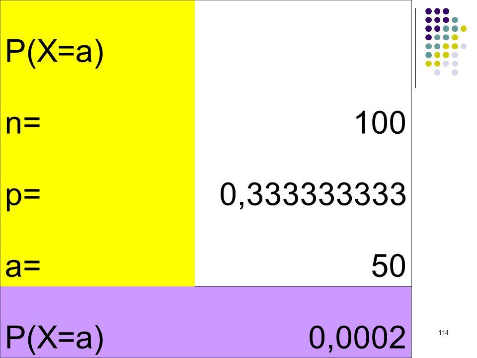 P(X=a) n= 100 p= 0,333333333 a= 50 0,0002