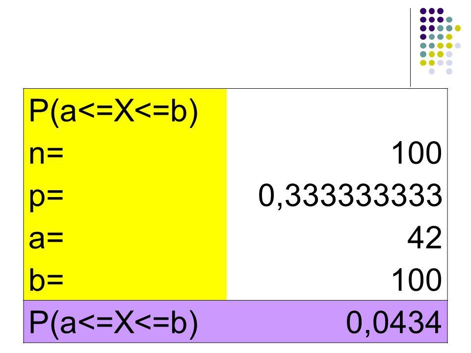 P(a<=X<=b) n= 100 p= 0,333333333 a= 42 b= 0,0434