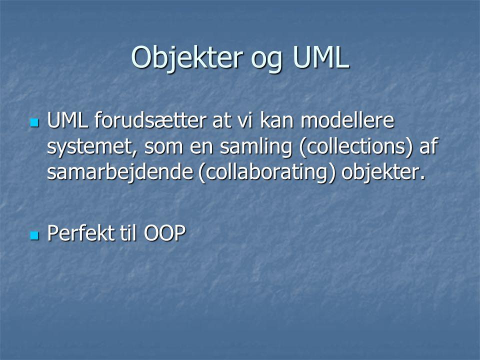 Objekter og UML UML forudsætter at vi kan modellere systemet, som en samling (collections) af samarbejdende (collaborating) objekter.