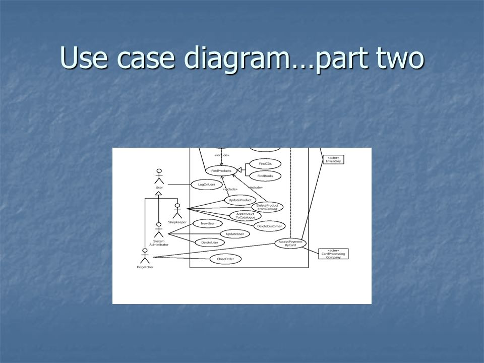 Use case diagram…part two