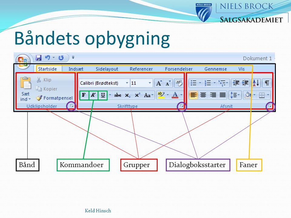 Båndets opbygning Bånd Kommandoer Grupper Dialogboksstarter Faner