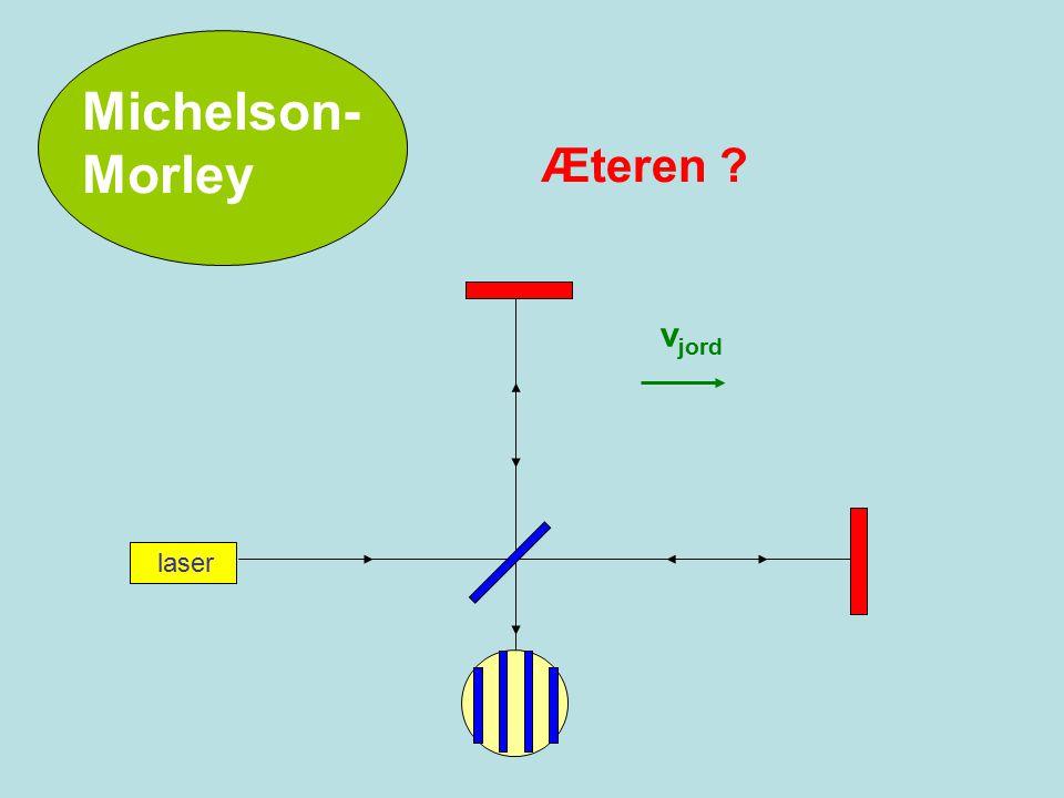 Michelson- Morley Æteren vjord laser