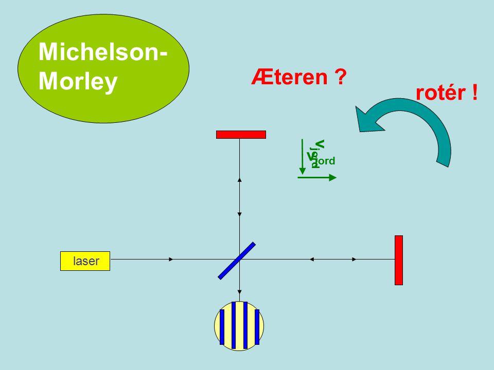 Michelson- Morley Æteren rotér ! vjord vjord laser