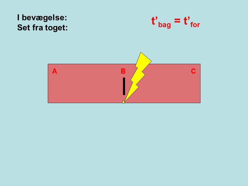 I bevægelse: Set fra toget: t'bag = t'for A B C F