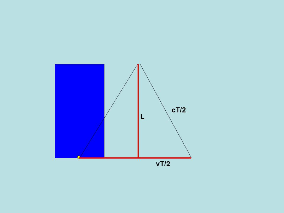 cT/2 L vT/2
