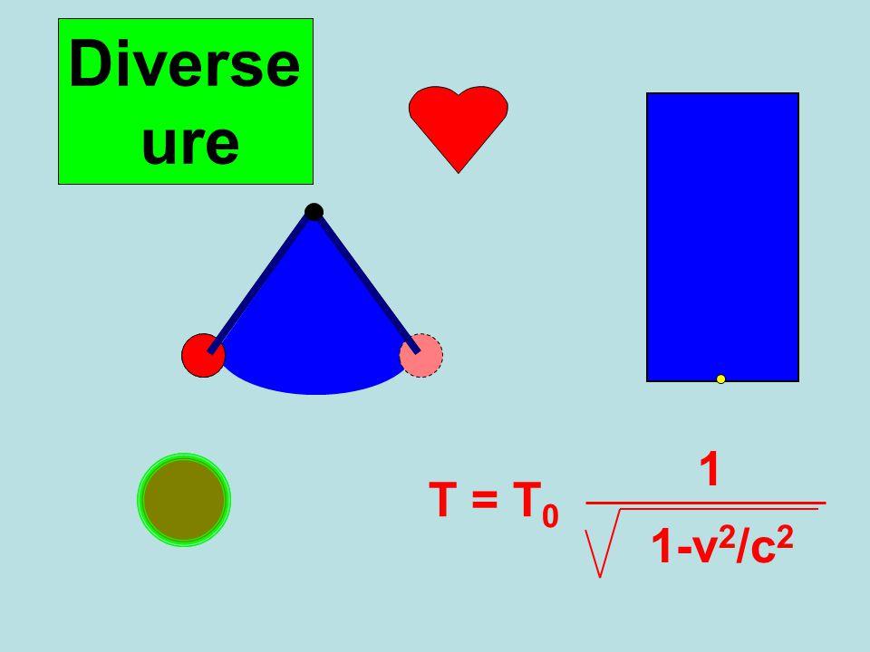 Diverse ure 1 T = T0 1-v2/c2
