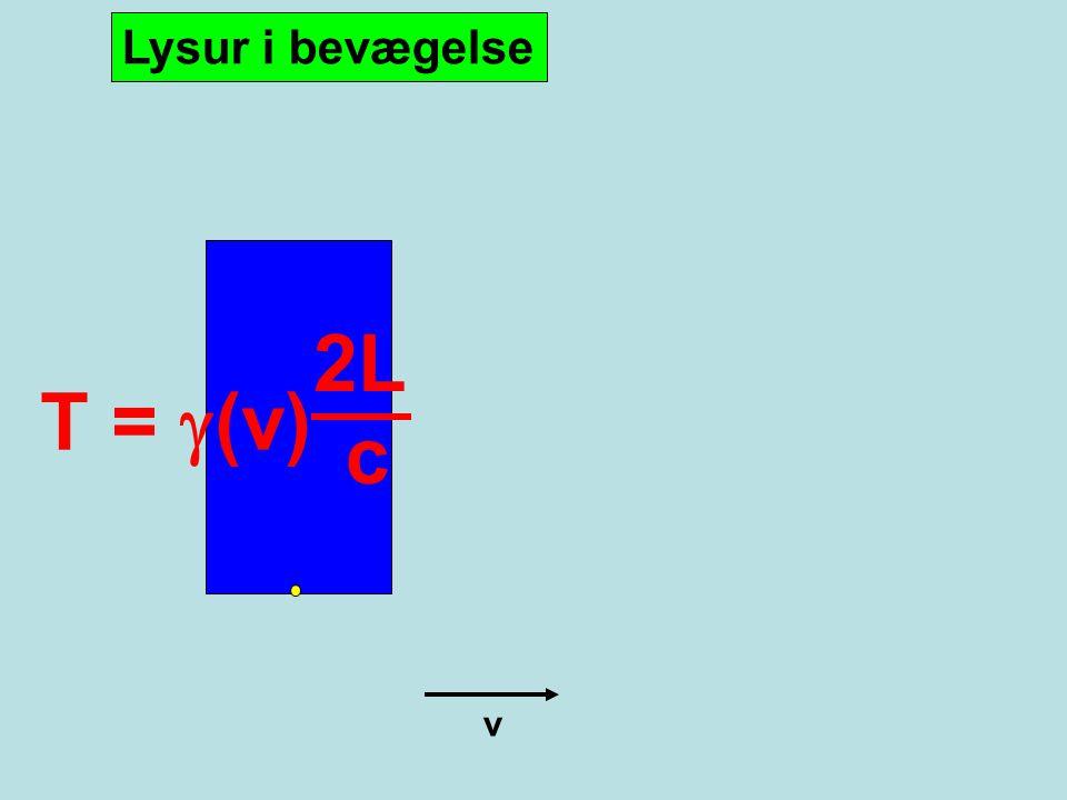 Lysur i bevægelse 2L T = g(v) c v