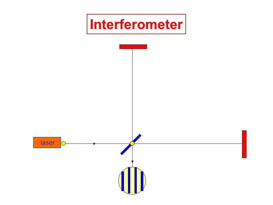 Interferometer laser