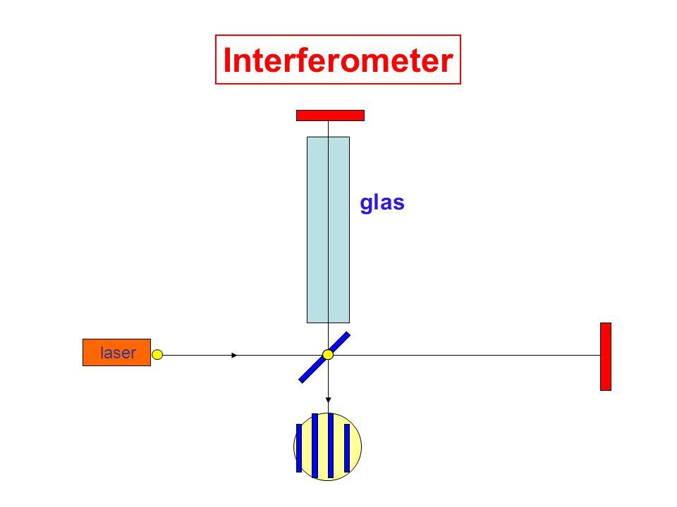 Interferometer glas laser
