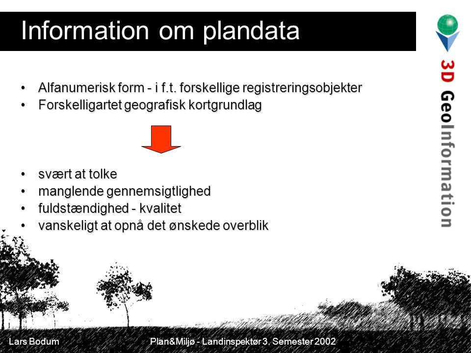 Information om plandata