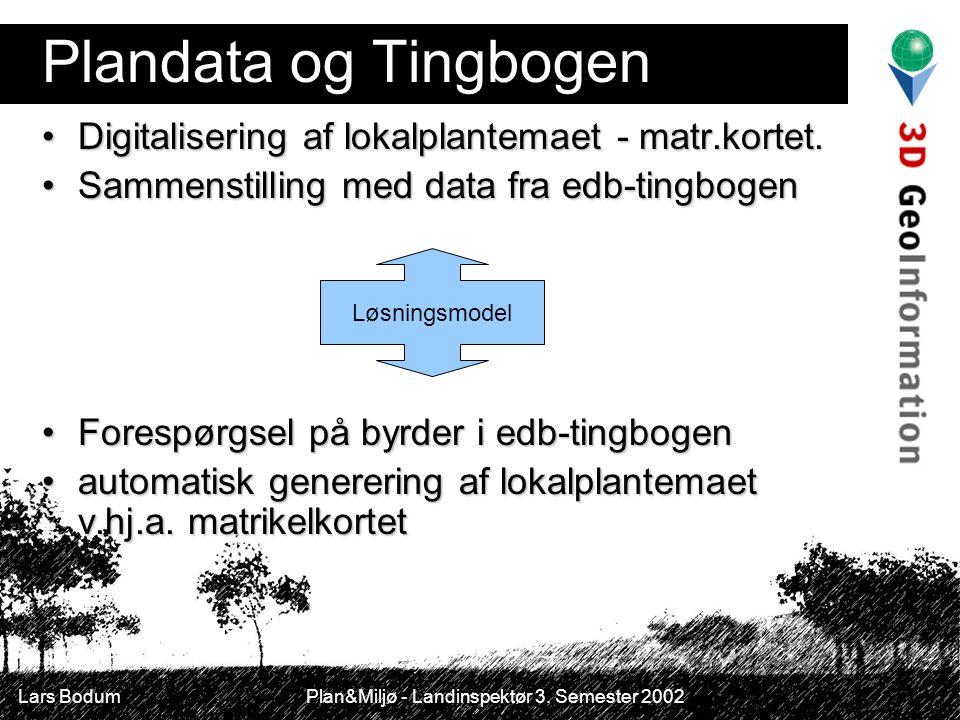 Plandata og Tingbogen Digitalisering af lokalplantemaet - matr.kortet.