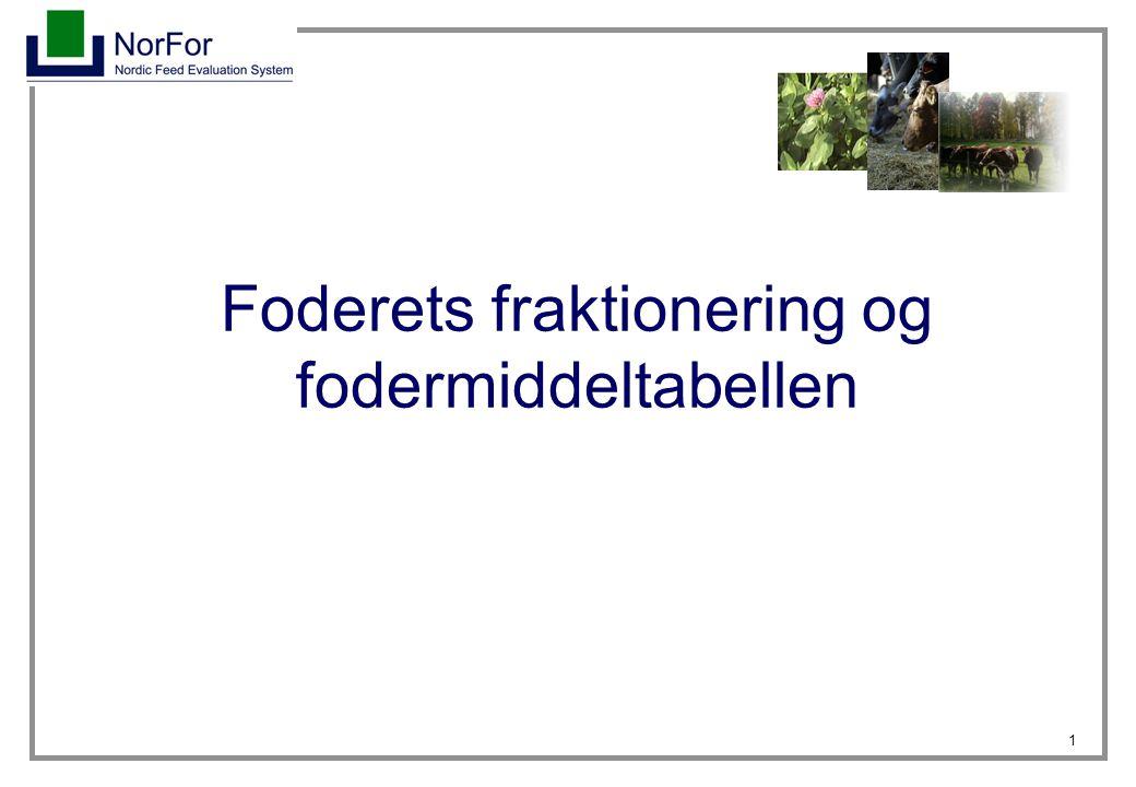 Foderets fraktionering og fodermiddeltabellen
