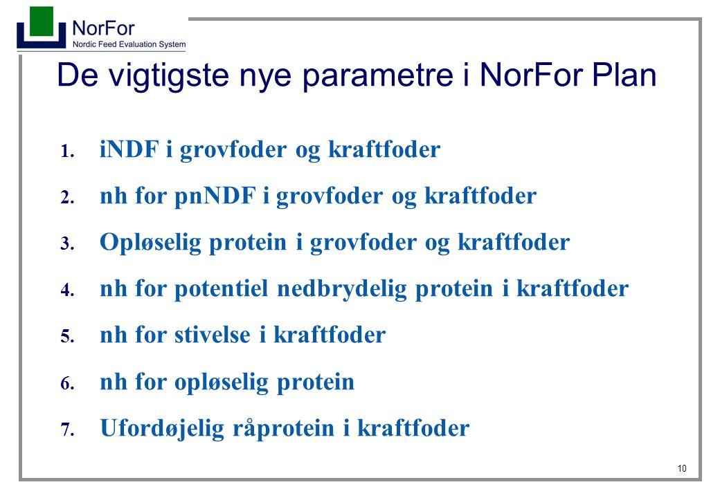De vigtigste nye parametre i NorFor Plan