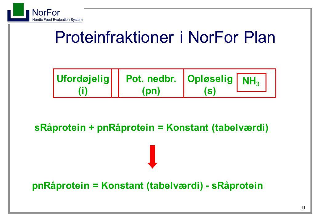 Proteinfraktioner i NorFor Plan