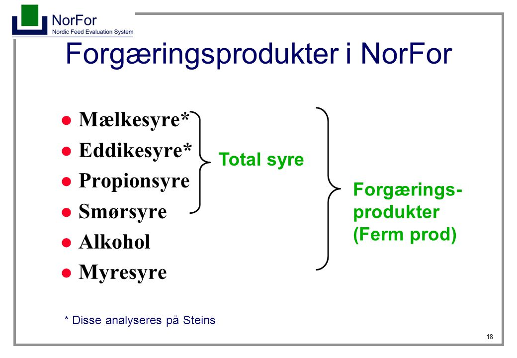 Forgæringsprodukter i NorFor