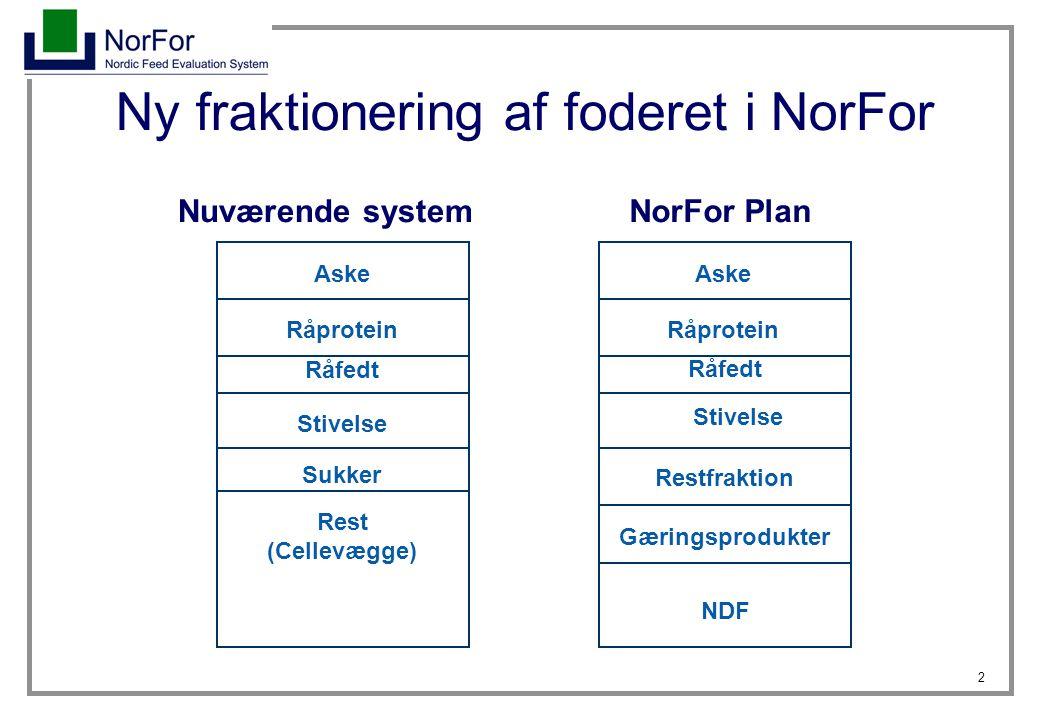 Ny fraktionering af foderet i NorFor