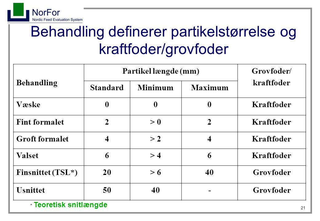 Behandling definerer partikelstørrelse og kraftfoder/grovfoder