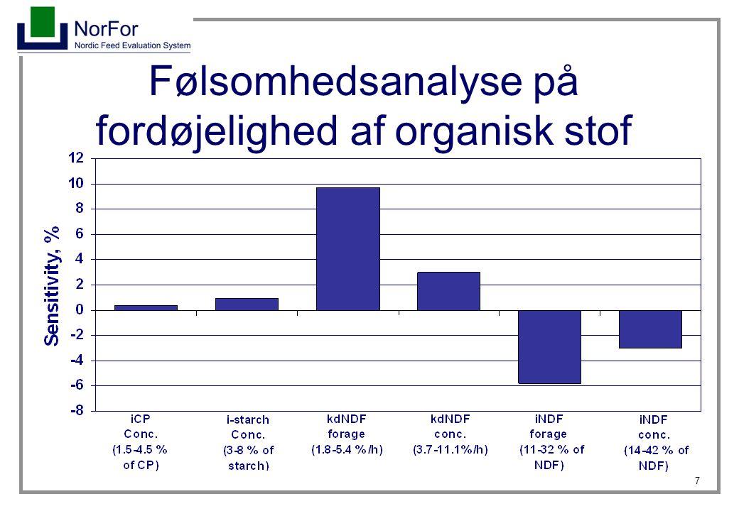 Følsomhedsanalyse på fordøjelighed af organisk stof