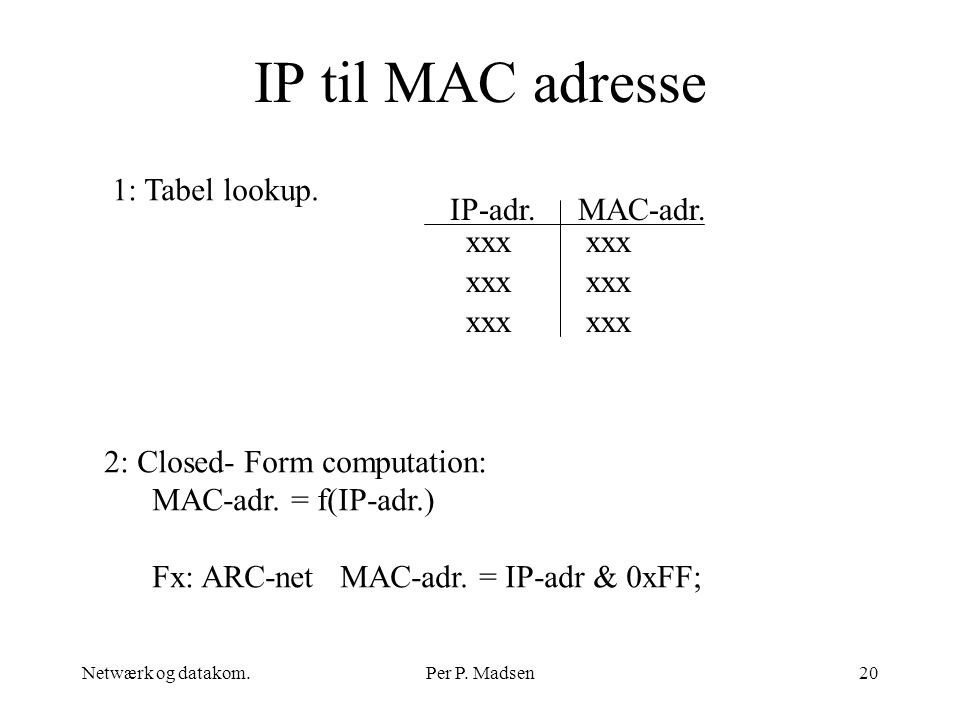 IP til MAC adresse 1: Tabel lookup. IP-adr. MAC-adr. xxx xxx xxx xxx