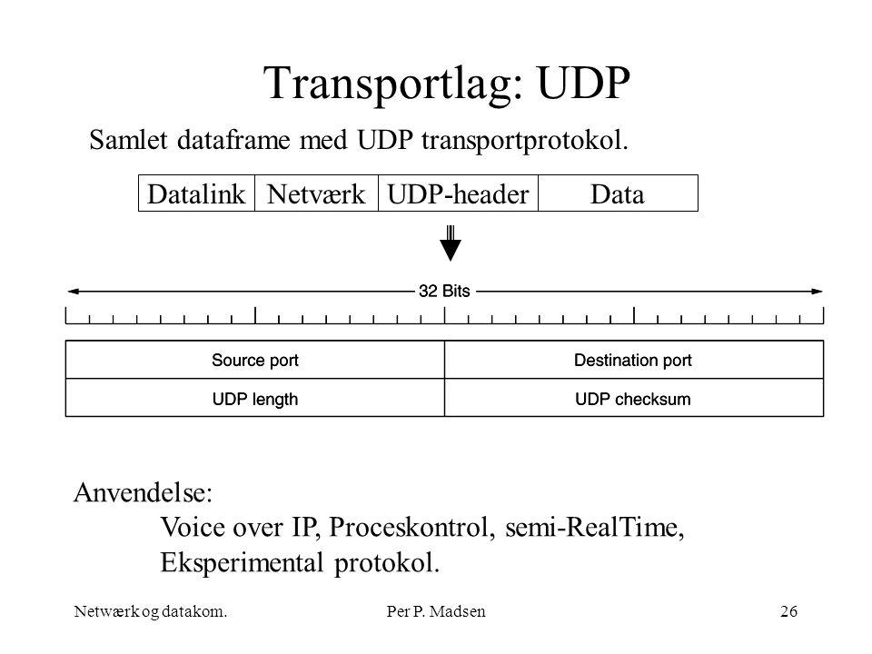 Transportlag: UDP Samlet dataframe med UDP transportprotokol. Datalink
