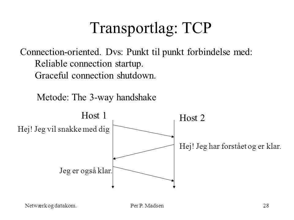 Transportlag: TCP Connection-oriented. Dvs: Punkt til punkt forbindelse med: Reliable connection startup.
