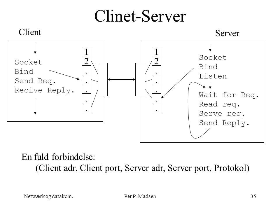 Clinet-Server Client Server 1 1 2 2 . . . . . . . . . .