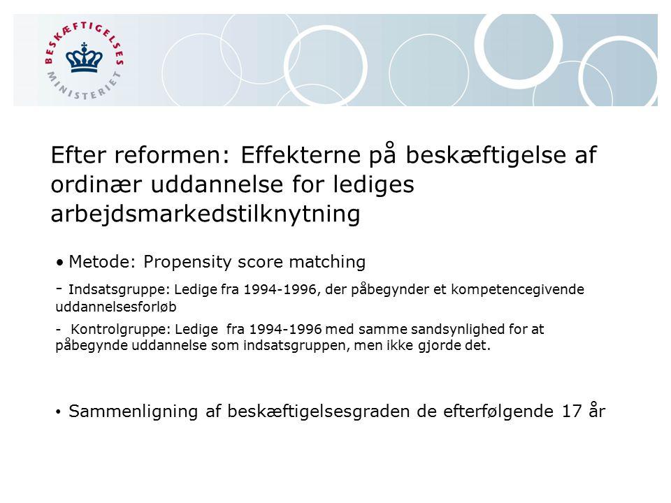 Efter reformen: Effekterne på beskæftigelse af ordinær uddannelse for lediges arbejdsmarkedstilknytning