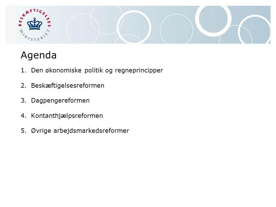 Agenda Den økonomiske politik og regneprincipper