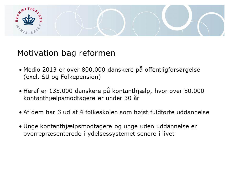 Motivation bag reformen