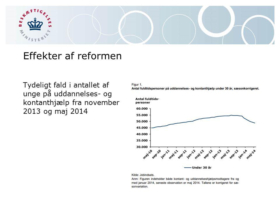 Effekter af reformen Tydeligt fald i antallet af unge på uddannelses- og kontanthjælp fra november 2013 og maj 2014.