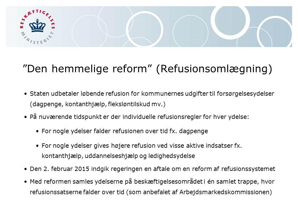 Den hemmelige reform (Refusionsomlægning)
