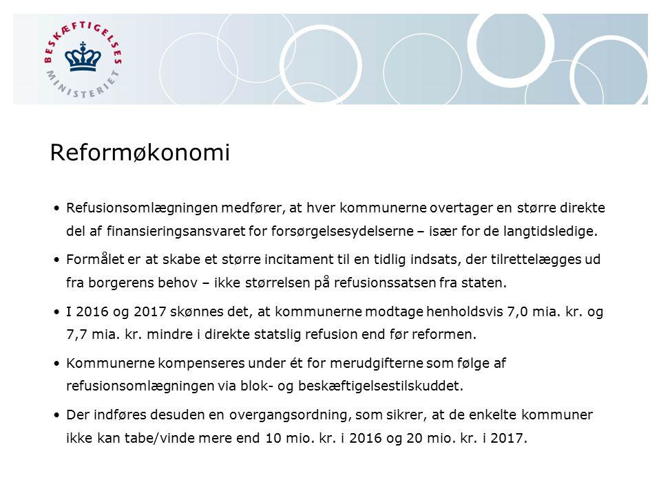 Reformøkonomi