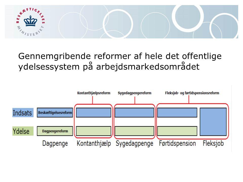 Gennemgribende reformer af hele det offentlige ydelsessystem på arbejdsmarkedsområdet