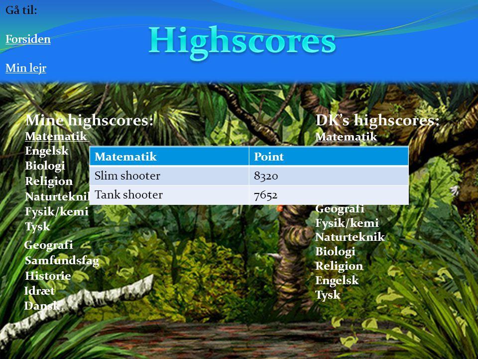 Highscores Mine highscores: DK's highscores: Gå til: Forsiden Gå til: