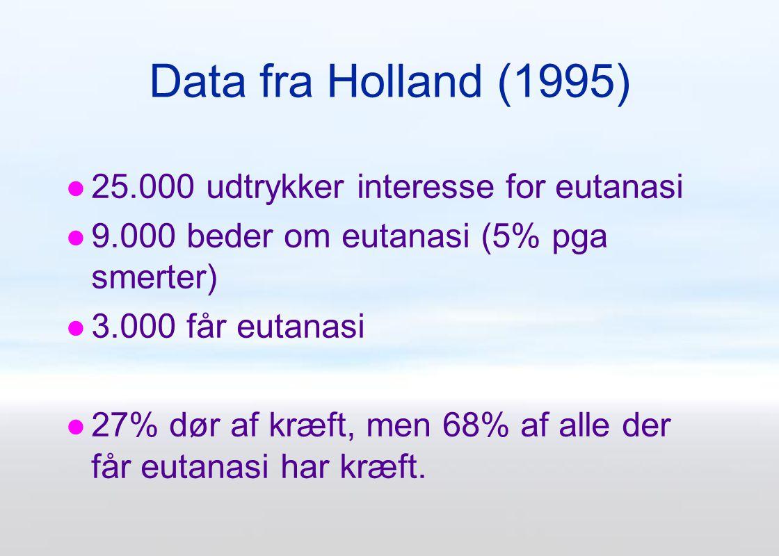 Data fra Holland (1995) 25.000 udtrykker interesse for eutanasi