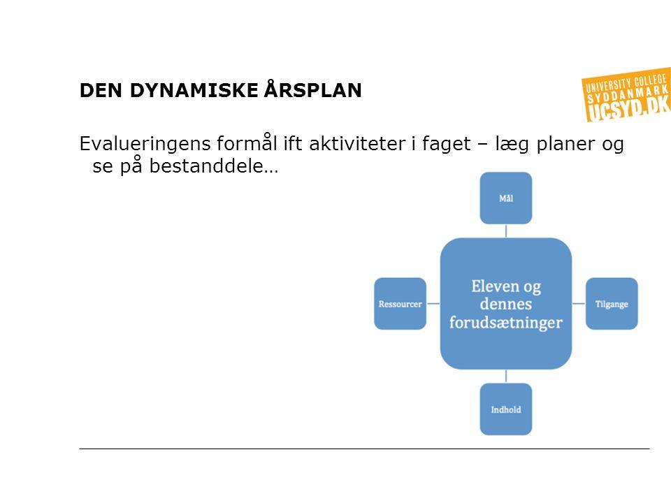 Den dynamiske årsplan Evalueringens formål ift aktiviteter i faget – læg planer og se på bestanddele…