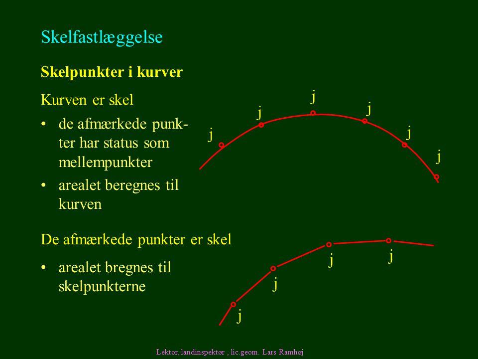 Skelfastlæggelse Skelpunkter i kurver Kurven er skel